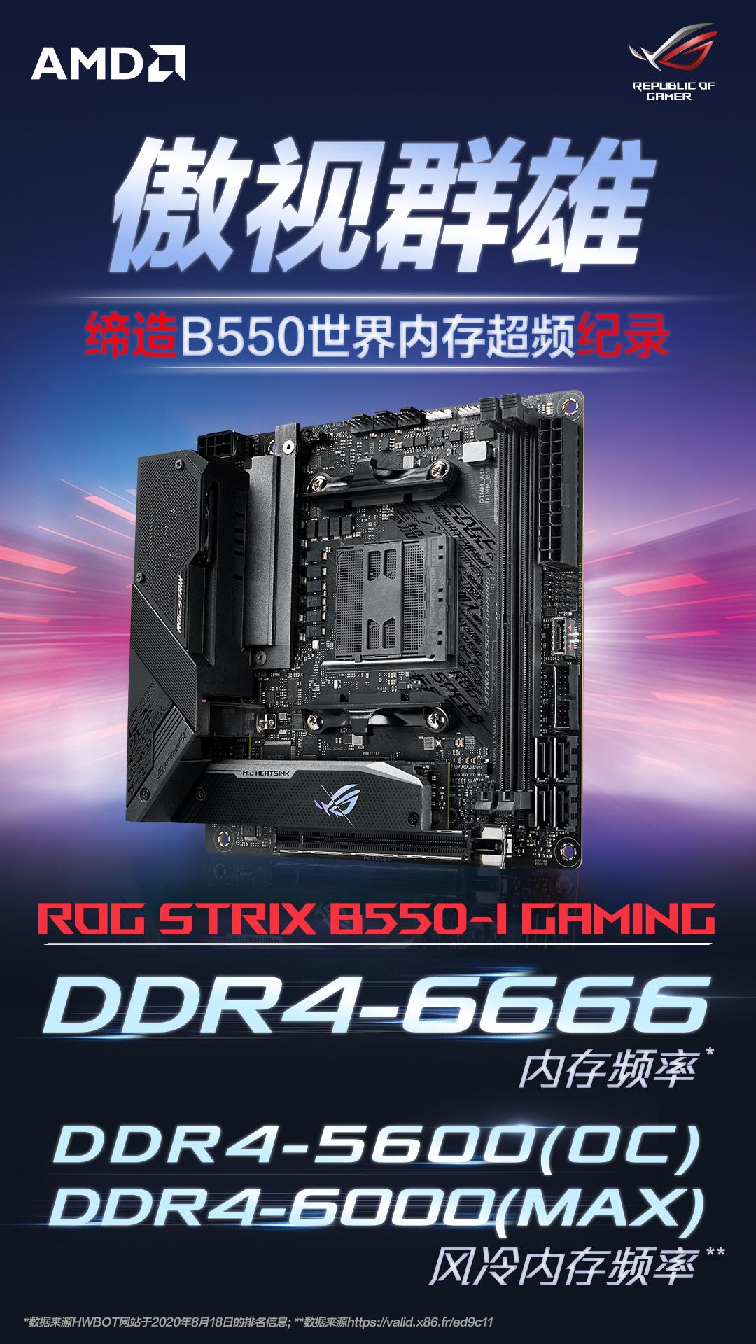 DDR4-6000!ROG STRIX B550-I再攀高峰