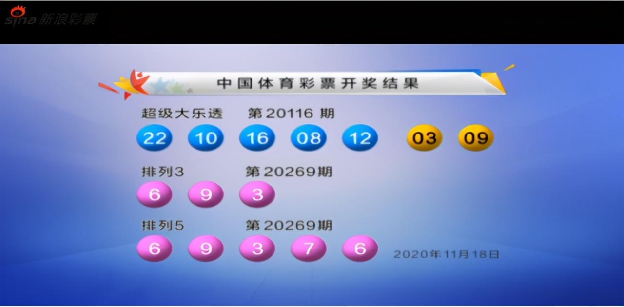王冬大乐透20117期:本期关注和值上升