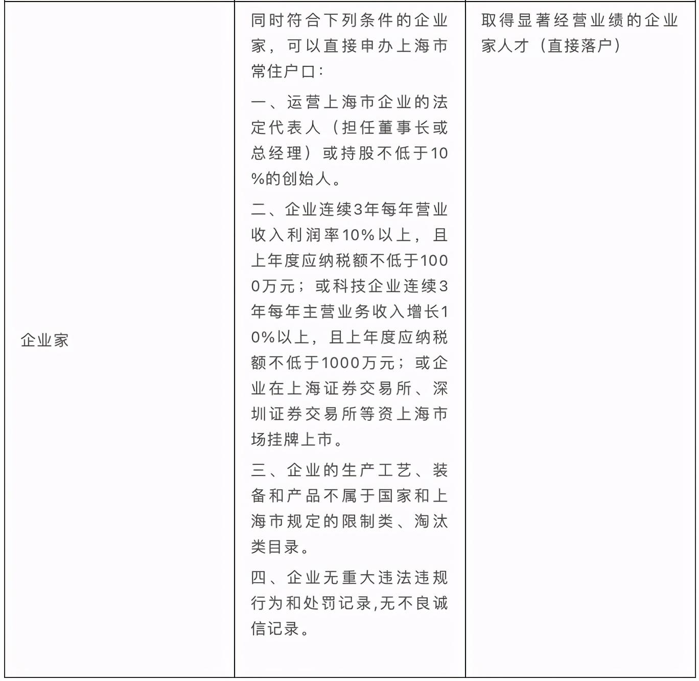 """""""抢人""""大战升级,除了杨超越、李佳琦,创投人才也成""""香饽饽"""""""