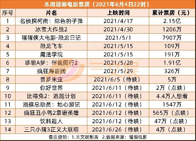 优爱腾再喊话短视频侵权,腾讯网易字节投资多家公司|周刊第178期