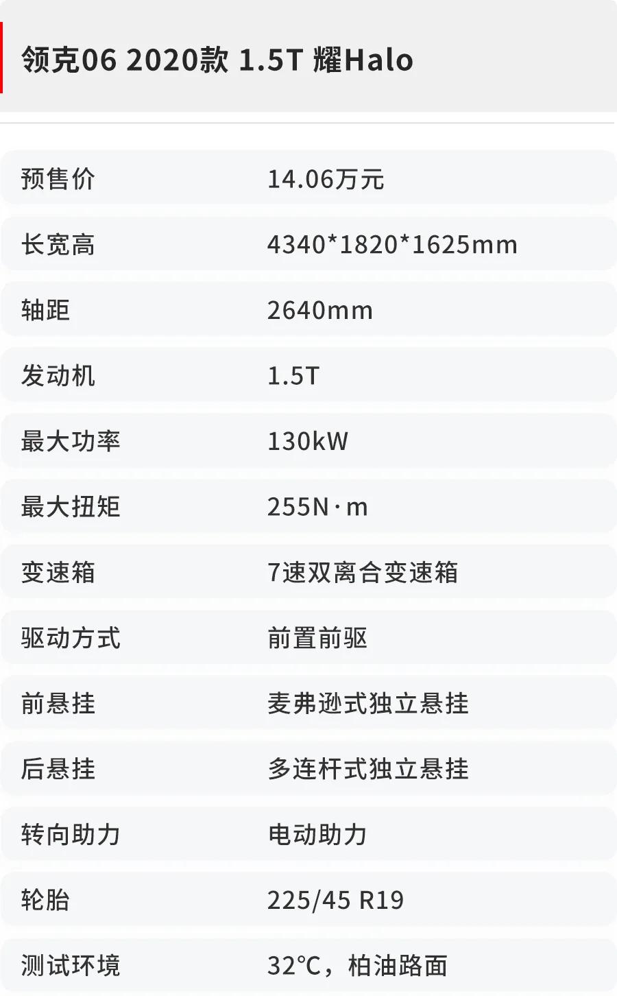 领克06特性评测:8.94秒过百,总体主要表现非常好