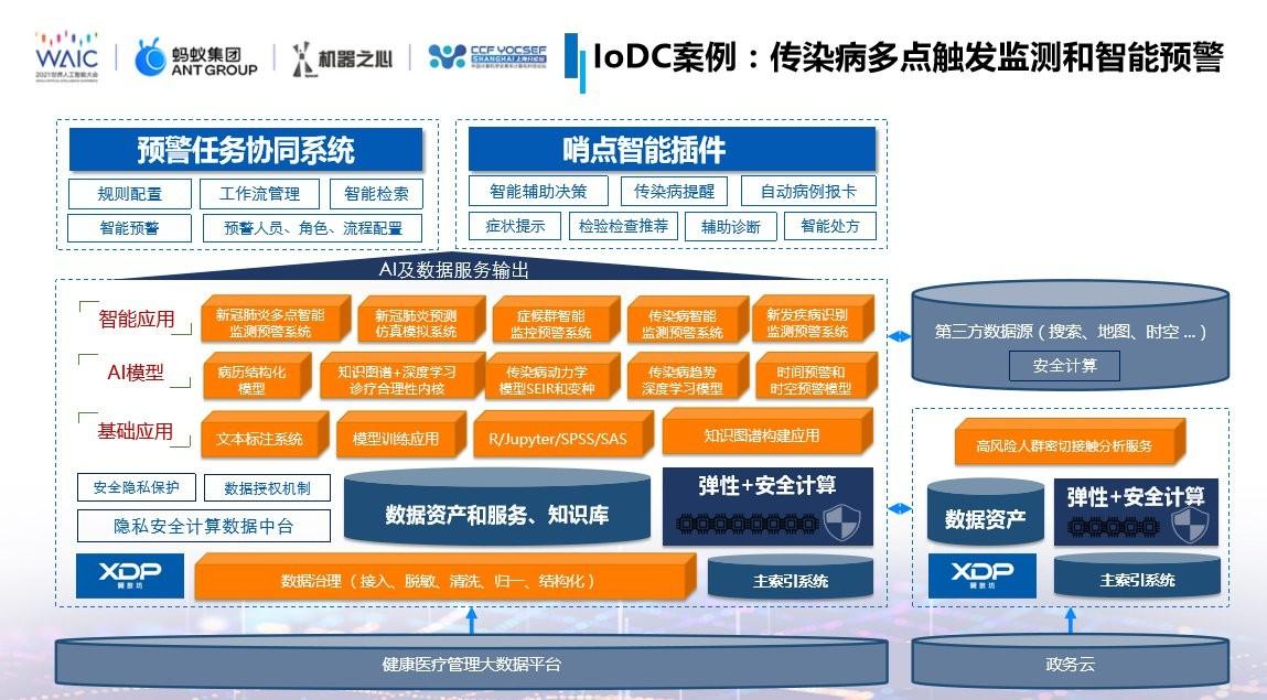 翼方健数张霖涛:隐私安全计算如何助力形成数据和计算互联网