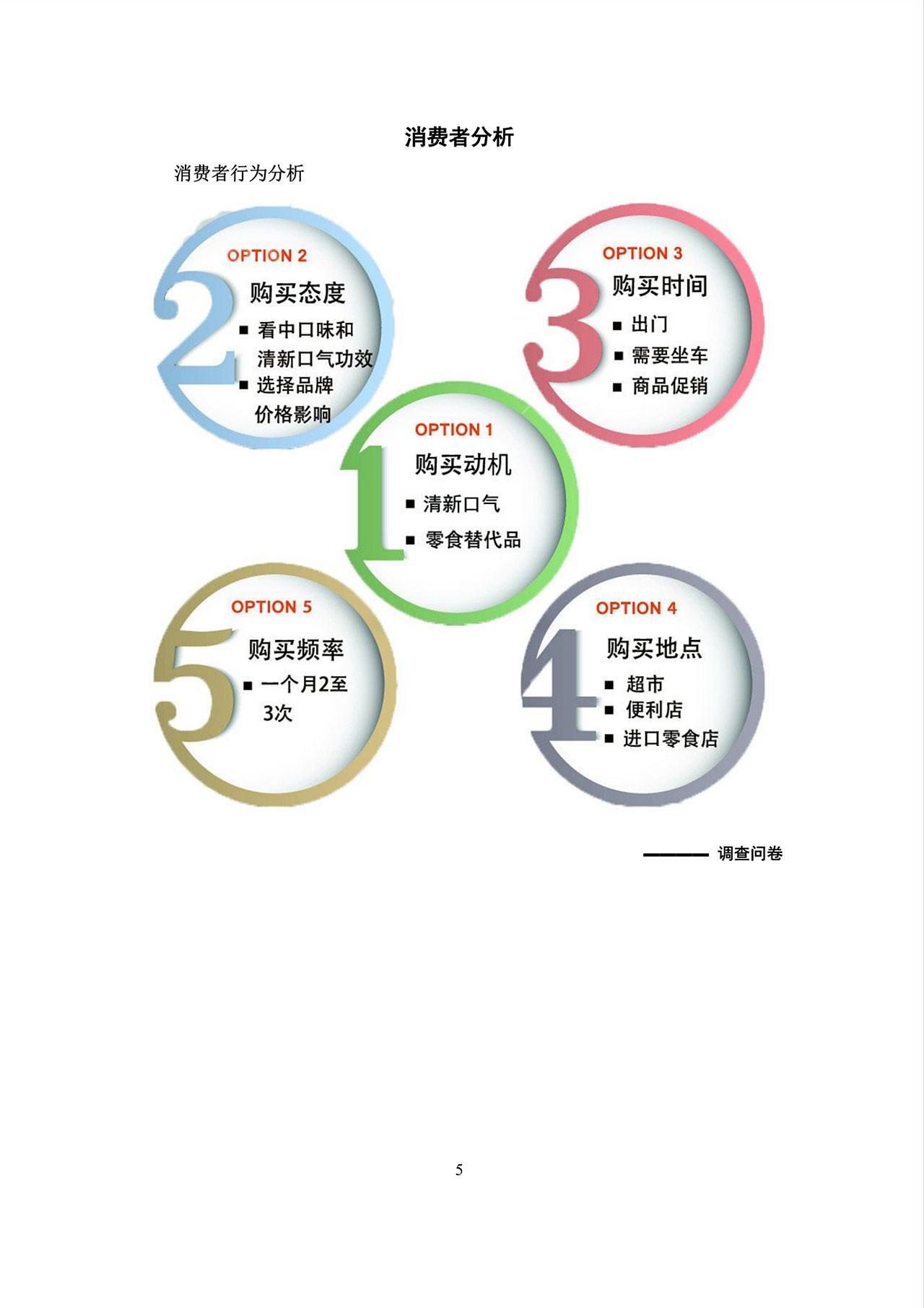 营销策划书的标准模板
