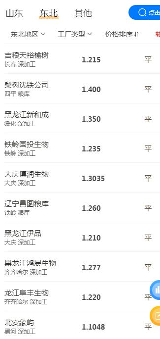 国庆来袭,米乐足球平台下载强势归来,小麦冲高1.35,唯稻谷受伤,粮价咋走?