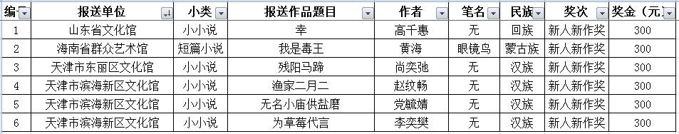 """喜讯!我市作家李学辉作品《国家坐骑》荣获第二十九届""""东丽杯""""梁斌小说评选长篇小说二等奖"""