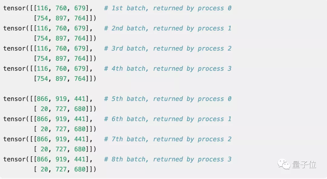 95%PyTorch库都会中招的bug!特斯拉AI总监都没能幸免