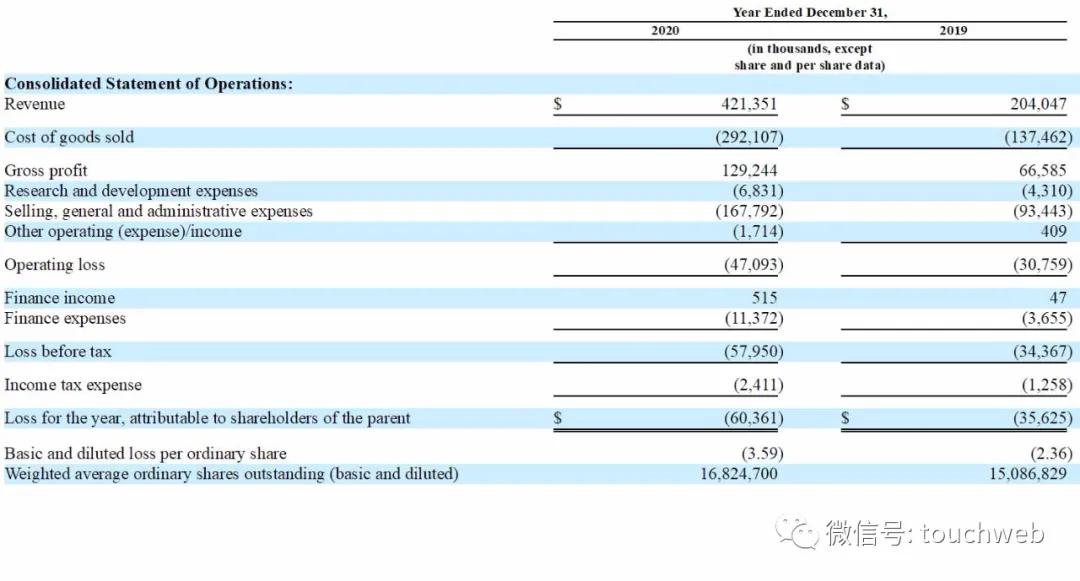 燕麦奶Oatly冲刺美股:去年就估值20亿美元 黑石为领投方