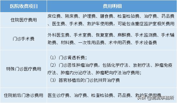 史上最全保险知识科普,保险小白必看(万字攻略) 第6张