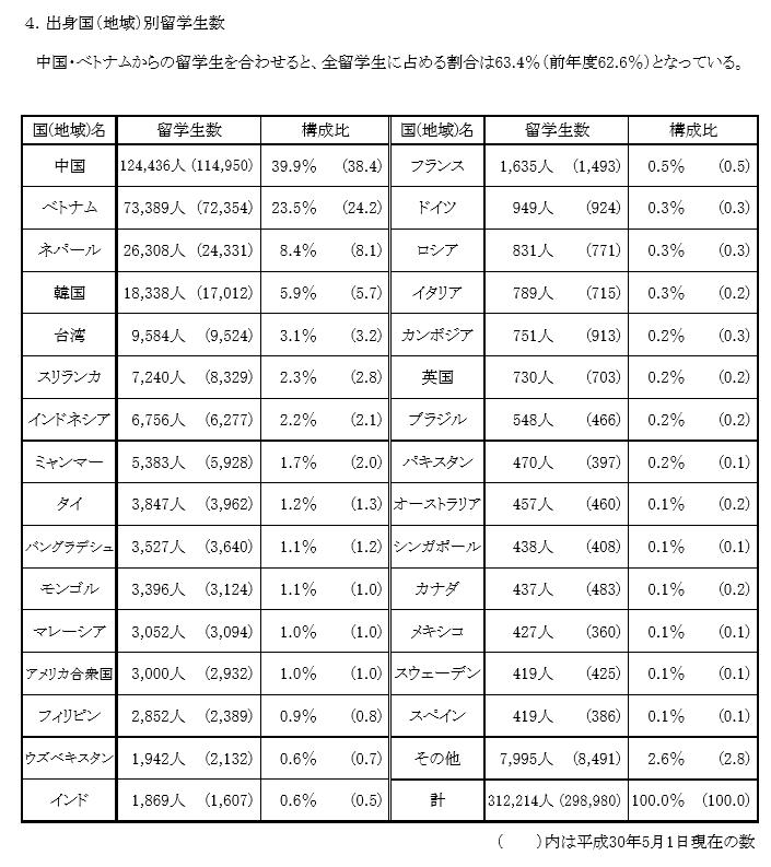 日本留学生活篇:留日第一年,最难的是什么?