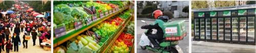 厨联网能否成为生鲜市场的终结者?