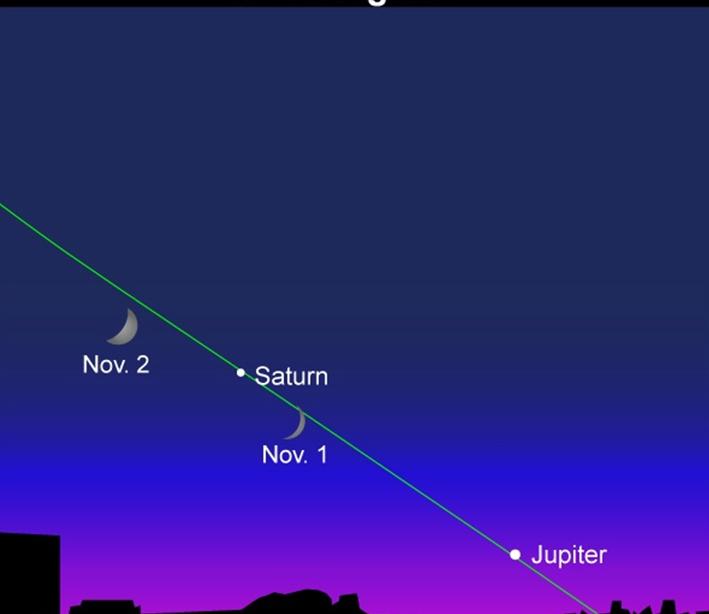 """定好您的闹钟,这几天傍晚,西南方夜空可赏""""双星伴月""""天文景观"""