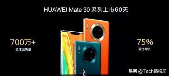 外国媒体评华为公司Mate 30 Pro:特性最好是速率更快,现阶段最強的安卓系统旗舰级
