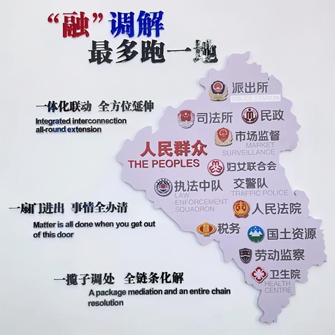义乌市上溪镇矛调中心:你进门,我来办