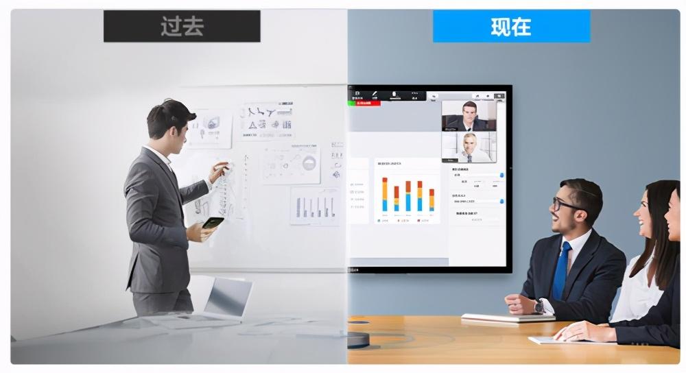 会议平板评测:想买会议平板?这个一定要看完