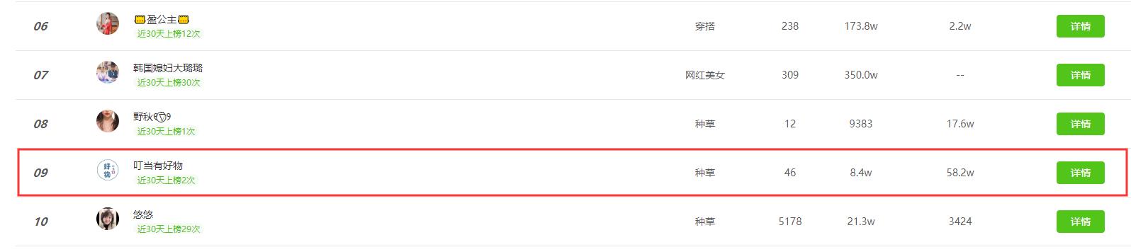 抖音直播12小时预估销售77w+?抖音直播真的这么带货吗?