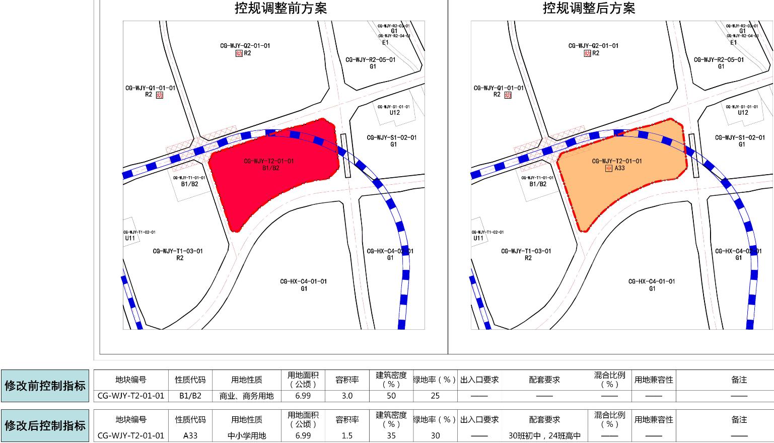 呈贡吴家营片区新增两所学校,5400个入学名额体量不小