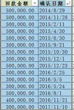 收一笔十年账龄的大额工程款需要多久