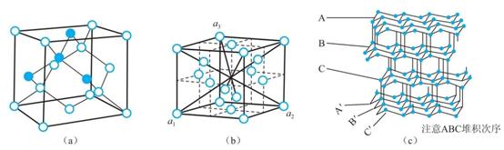 半导体金刚石材料的基本性质与特点