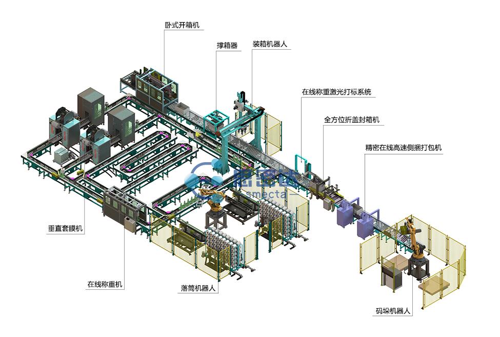 传统工厂为什么要搞自动化?落后就要挨打