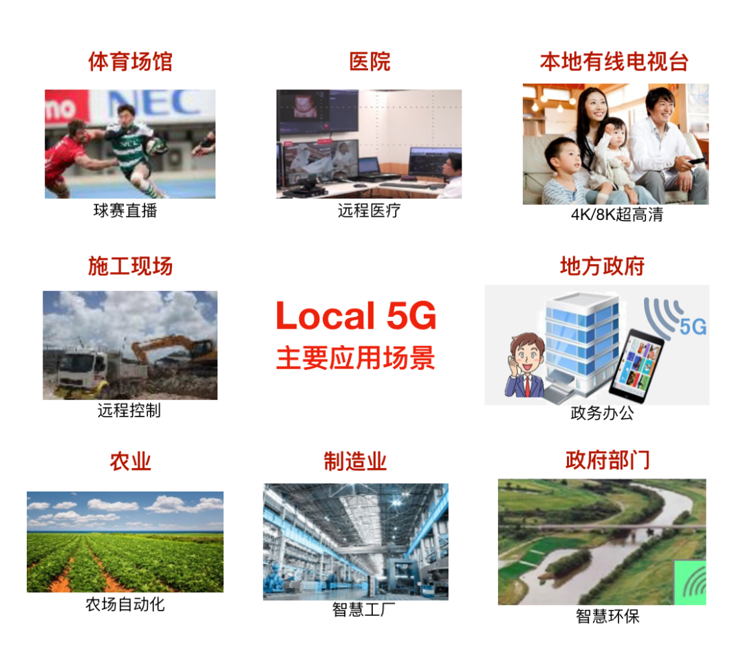 任何企业都可以自建5G!有一种5G专网叫Local 5G