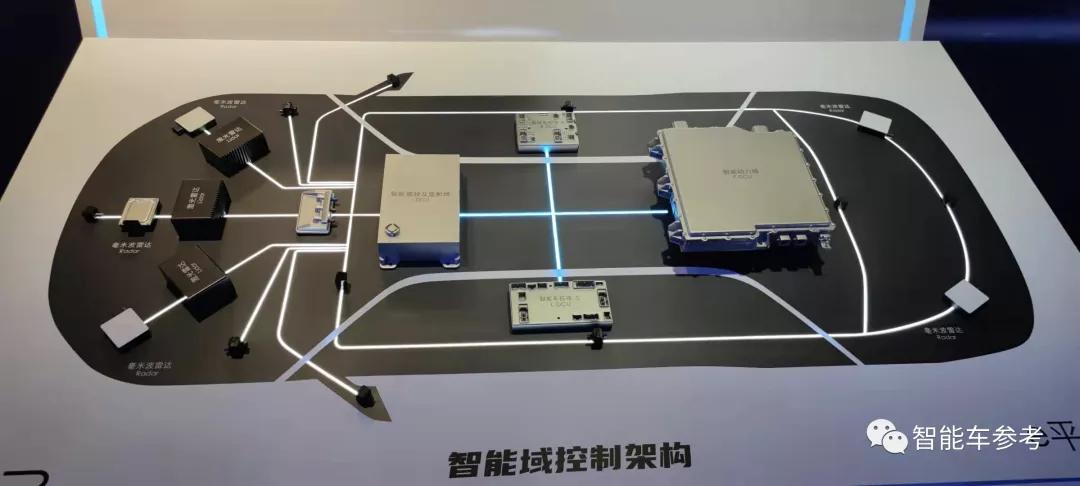 比亚迪智能车长这样:搭载纯电平台e3.0,自研整车操作系统