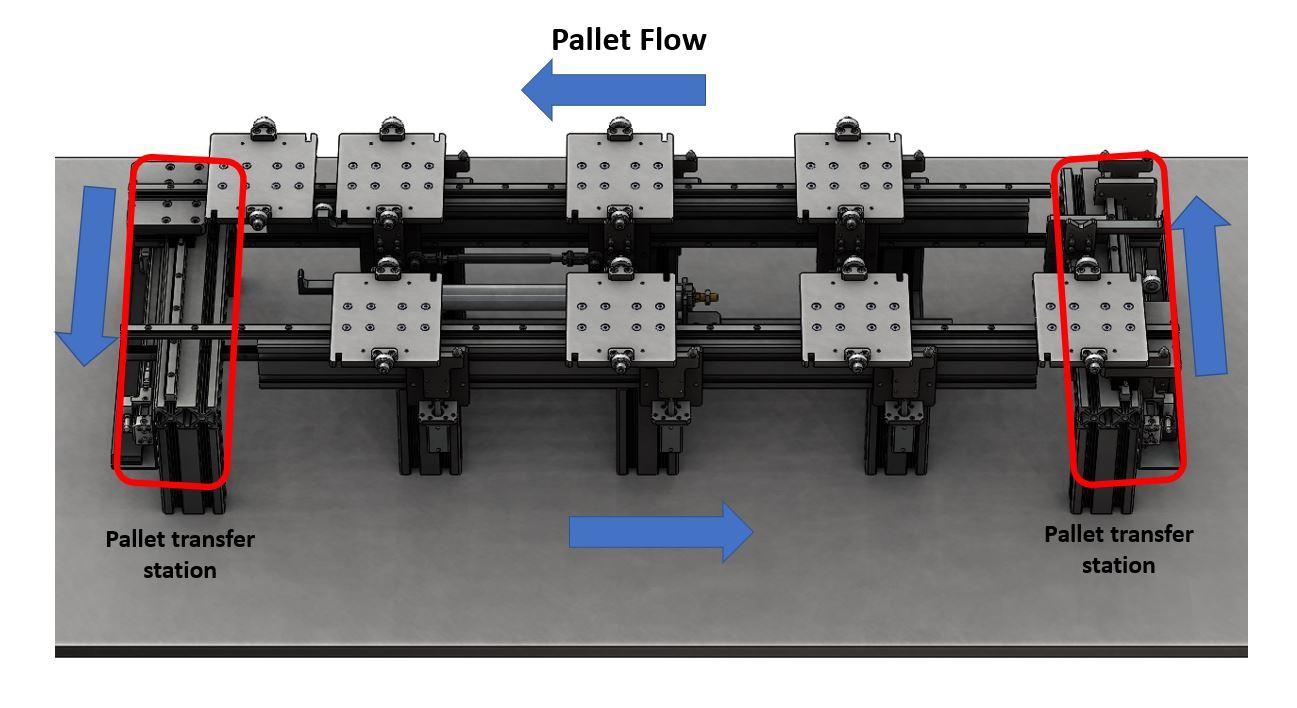 线性高速输送机构3D图纸 STEP格式