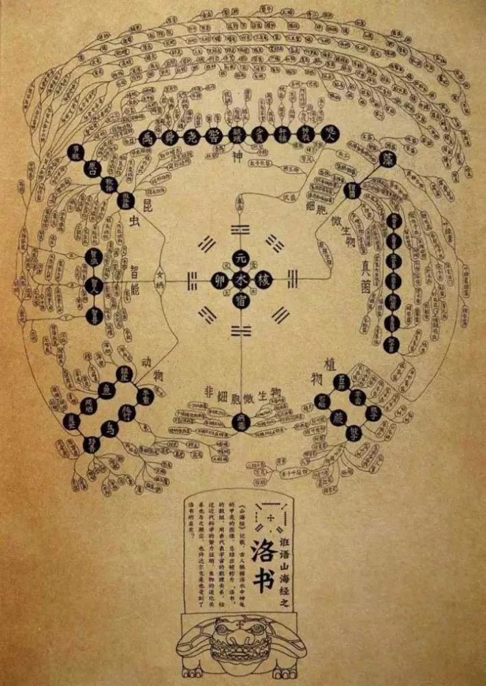 洛阳:历史文化厚重博大 孕育了古老的河洛文化