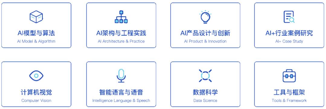 全球机器学习技术大会