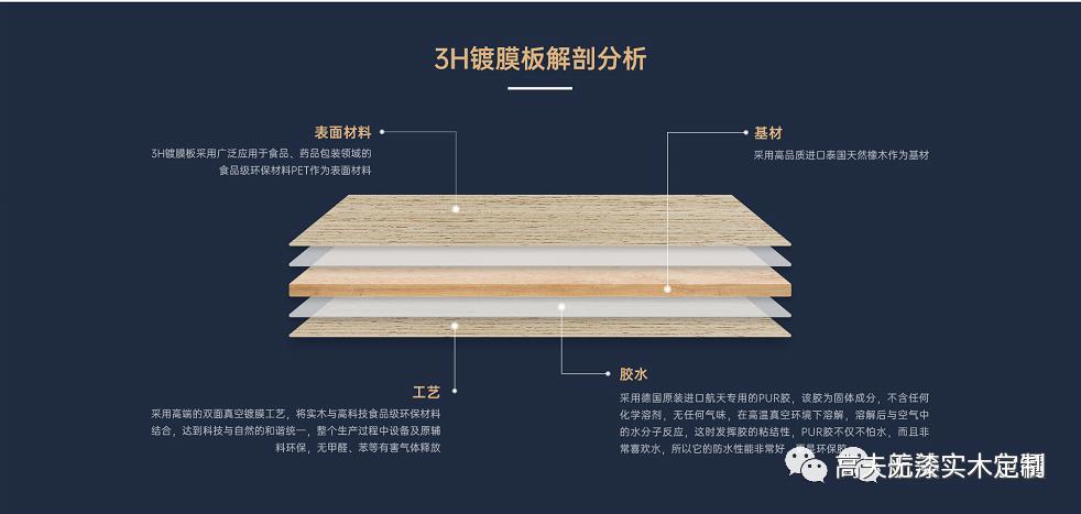 板材质量鉴别九步曲,助力挑好木板