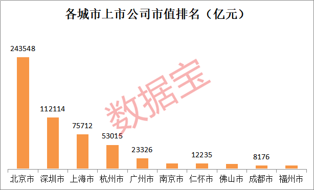"""坐拥112家上市公司!这个""""中国最牛街道""""到底有多牛?"""
