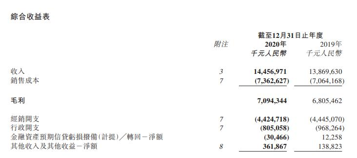 電商帶動業績增長,李寧去年營收144.57億,凈利潤16.98億