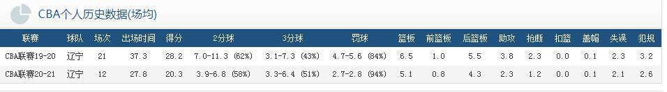 神仙打架!梅奥46分对轰亚当斯36分,OJ创新高谁还质疑他?