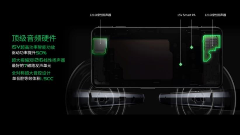 黑鲨4 2499元起售:全系搭载磁动力升降肩键和120W闪充