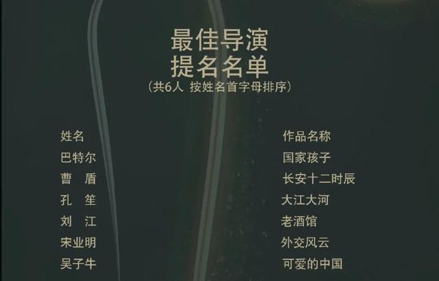 金鹰奖提名:赵丽颖获双提名与孙俪角逐视后,易烊千玺入围视帝