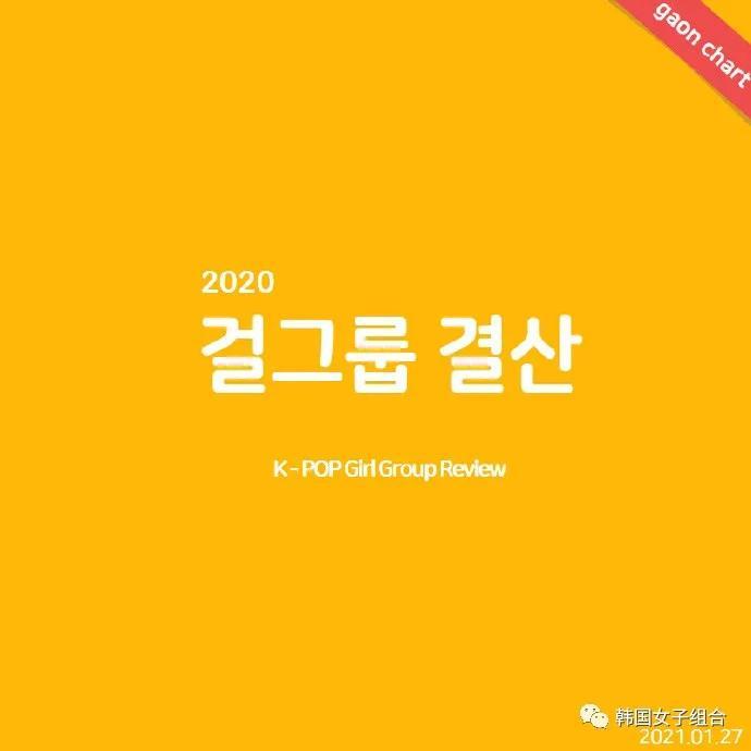 Gaon榜单2020女团结算