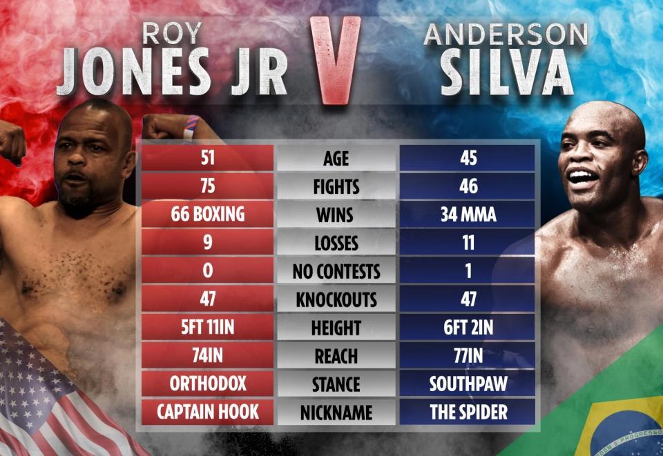 名宿:小罗伊琼斯二番战能赢泰森,在此之前先对阵UFC巨星蜘蛛