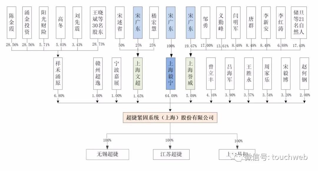 超捷股份深交所上市:市值34亿 年营收3.45亿