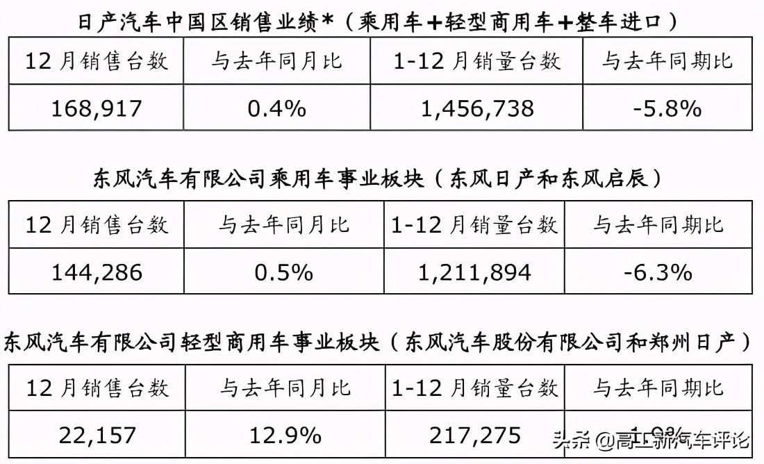 9个月净亏225亿!在中国畅销的汽车品牌为何连续两年巨亏?