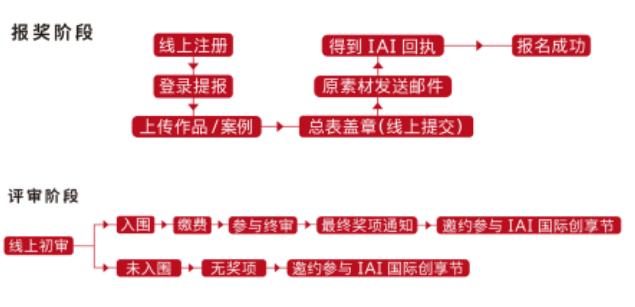 第21届IAI国际广告奖全面开启征集