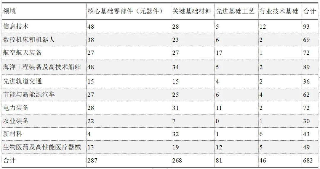 万字长文独家解读:2021中国宏观经济运行的五大基本逻辑