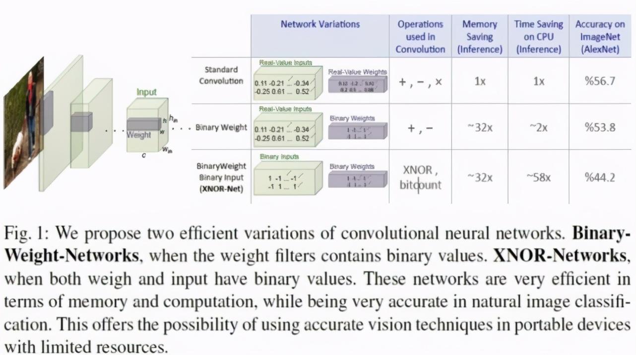 现在入行CV还有前途吗?AI青年学者这样看「未来五年计算机视觉」