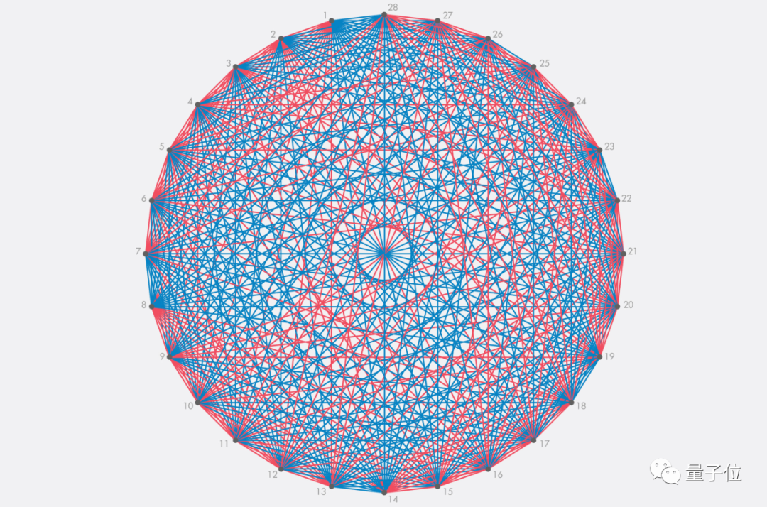 MIT数学最强本科生:2年半毕业,还推动停滞几十年的数学研究