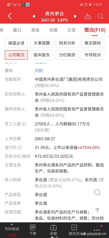 上市以来涨幅过百倍的股票及启示