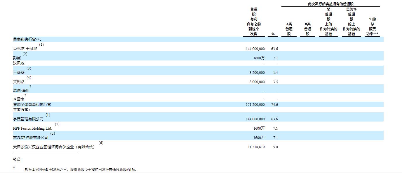 洪恩教育拟上市:负债率近90%,老板池宇峰曾一年套现26亿