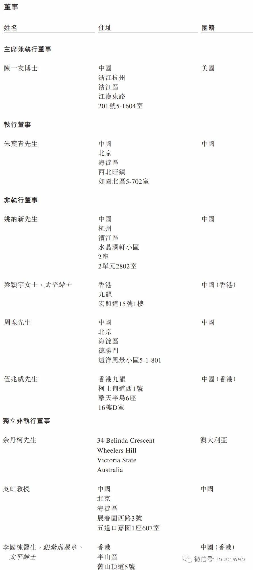 诺辉健康冲刺港交所:上半年亏损5.5亿 启明君联是股东