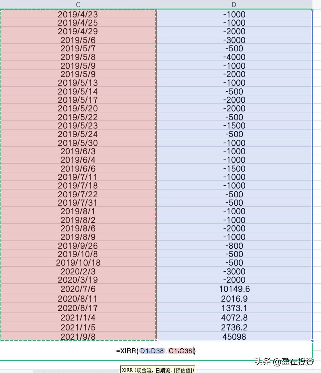 年化收益率是什么意思(七日年化收益率计算方法)
