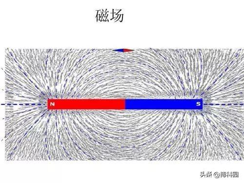液体磁体诞生!开启新领域,打破永久磁体只能由固体制成的局限