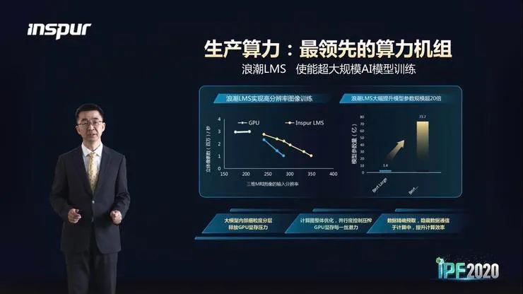 如果中国要做自己的GPT-3,一定离不开这家公司的算力
