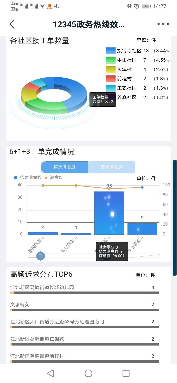 """南京江北新区:以""""革""""促变,开启12345""""智理""""新模式"""