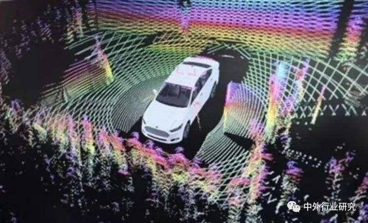 车载激光雷达传感器芯片的价值分析,国内竞争对手未来还能期待吗?